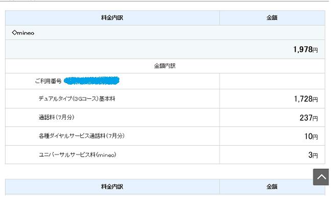 mineo(マイネオ)8月分利用料金