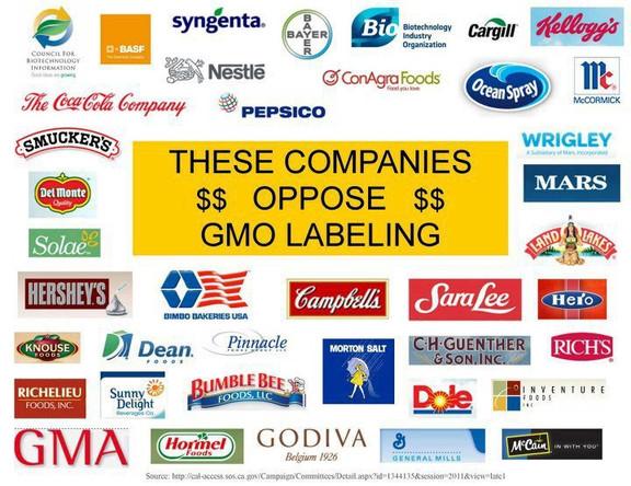 遺伝子組み換え食品を販売する外国メーカーの品は不買